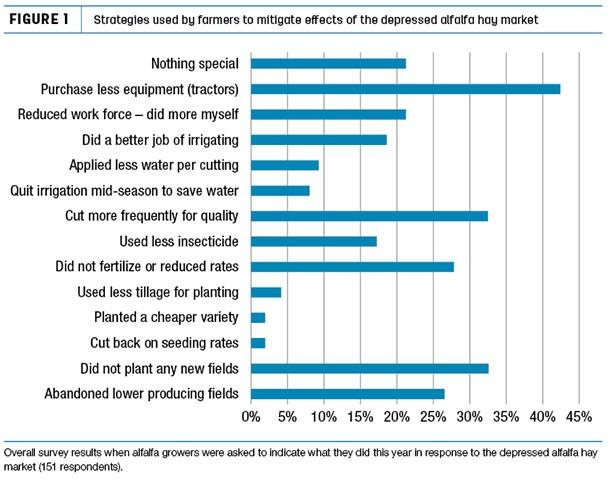 costcuttingstrategies