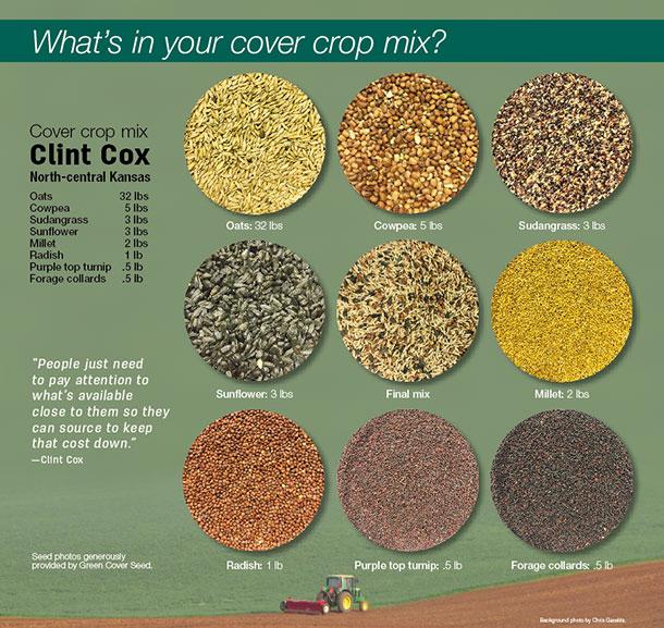 ClintCox 0317PF
